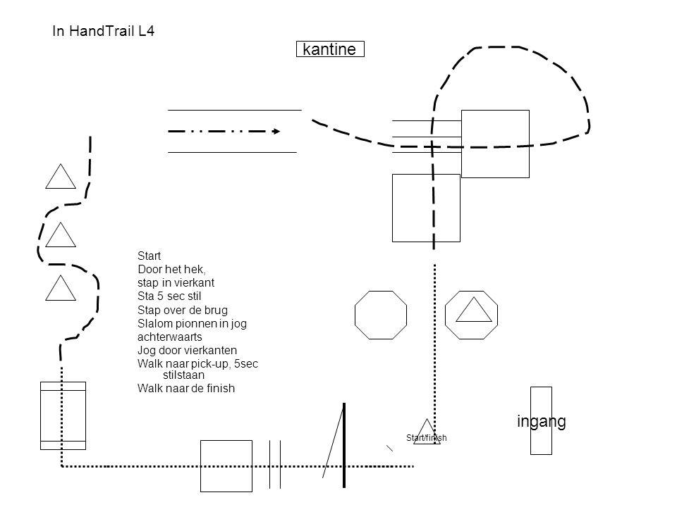 In HandTrail L4 Start Door het hek, stap in vierkant Sta 5 sec stil Stap over de brug Slalom pionnen in jog achterwaarts Jog door vierkanten Walk naar
