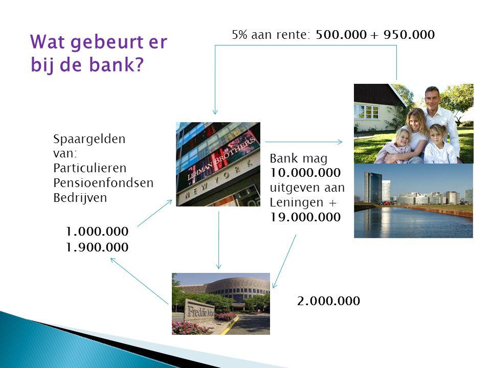 Wat gebeurt er bij de bank.