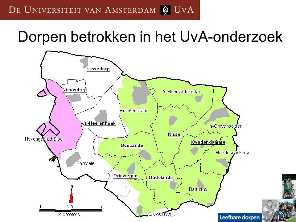 Dorpen betrokken in het UvA-onderzoek