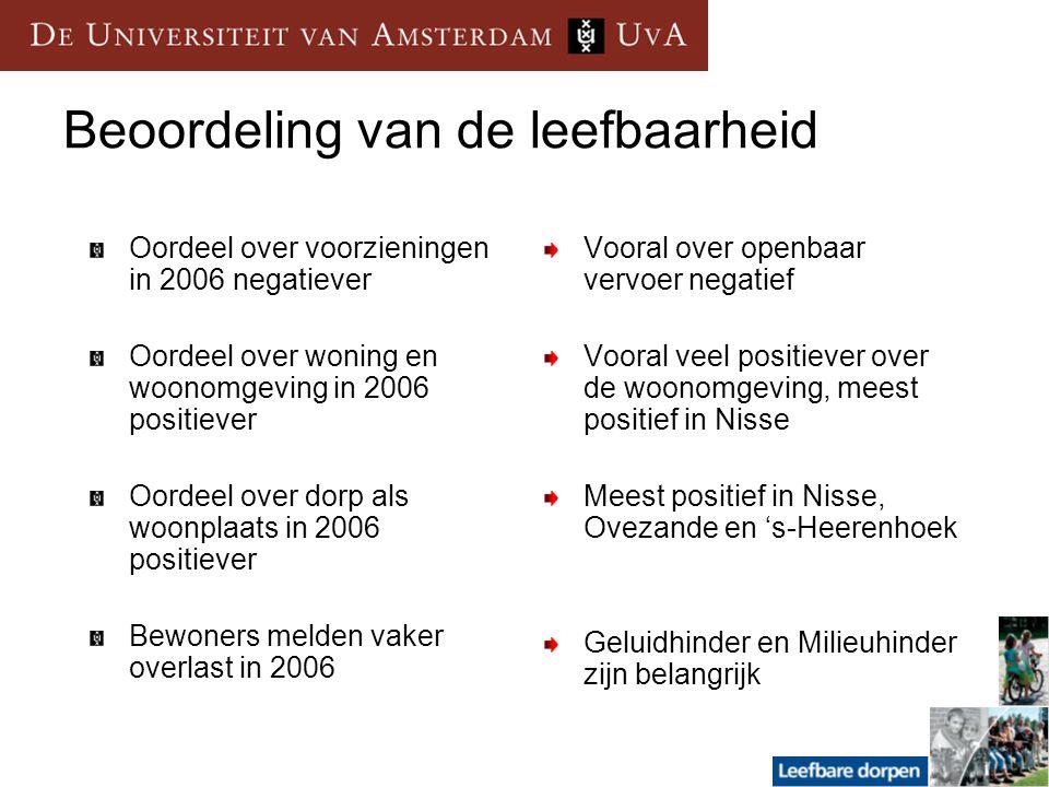 Beoordeling van de leefbaarheid Oordeel over voorzieningen in 2006 negatiever Oordeel over woning en woonomgeving in 2006 positiever Oordeel over dorp