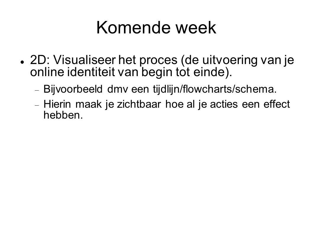 Komende week  2D: Visualiseer het proces (de uitvoering van je online identiteit van begin tot einde).  Bijvoorbeeld dmv een tijdlijn/flowcharts/sch