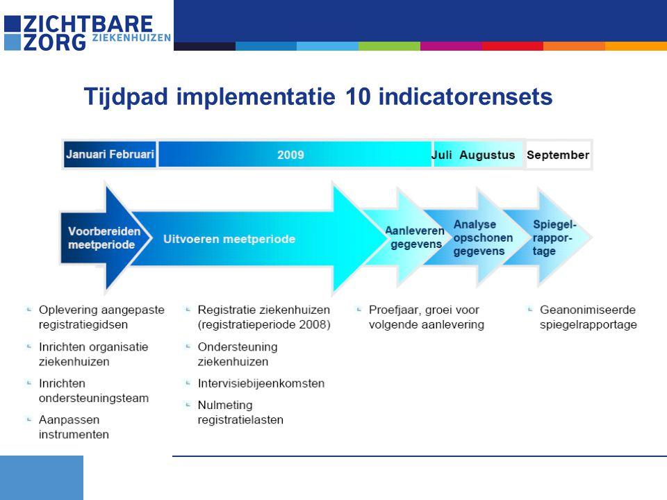 Tijdpad implementatie 10 indicatorensets