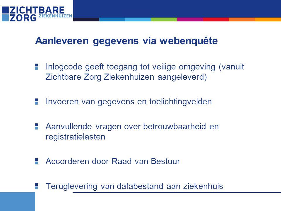 Aanleveren gegevens via webenquête Inlogcode geeft toegang tot veilige omgeving (vanuit Zichtbare Zorg Ziekenhuizen aangeleverd) Invoeren van gegevens en toelichtingvelden Aanvullende vragen over betrouwbaarheid en registratielasten Accorderen door Raad van Bestuur Teruglevering van databestand aan ziekenhuis