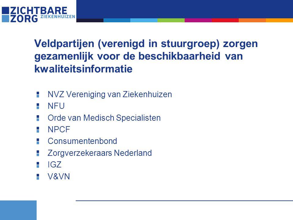 Veldpartijen (verenigd in stuurgroep) zorgen gezamenlijk voor de beschikbaarheid van kwaliteitsinformatie NVZ Vereniging van Ziekenhuizen NFU Orde van Medisch Specialisten NPCF Consumentenbond Zorgverzekeraars Nederland IGZ V&VN