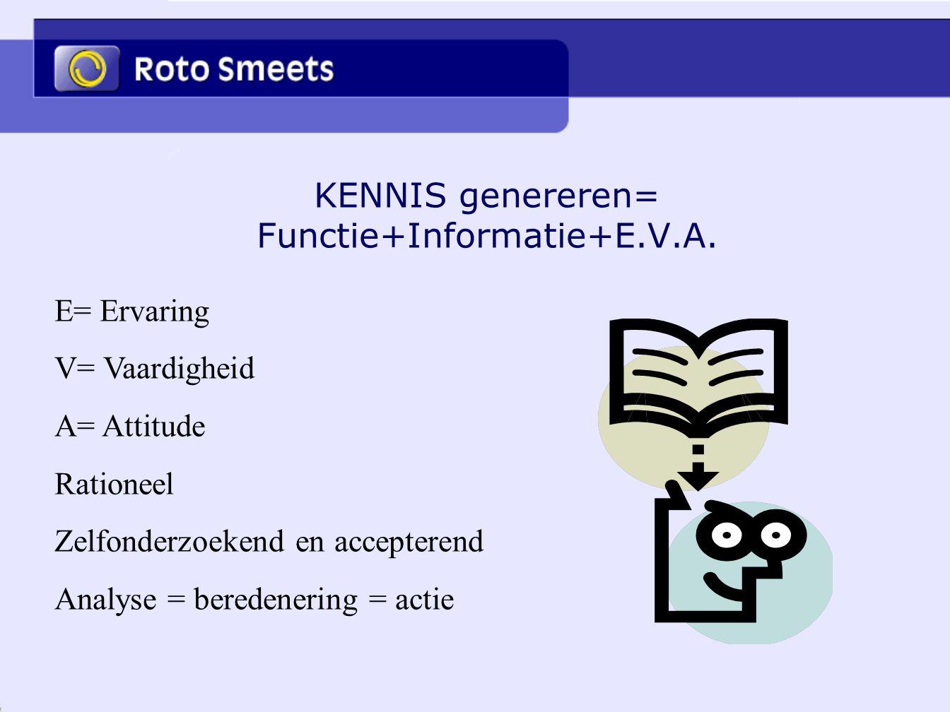 KENNIS genereren= Functie+Informatie+E.V.A. E= Ervaring V= Vaardigheid A= Attitude Rationeel Zelfonderzoekend en accepterend Analyse = beredenering =