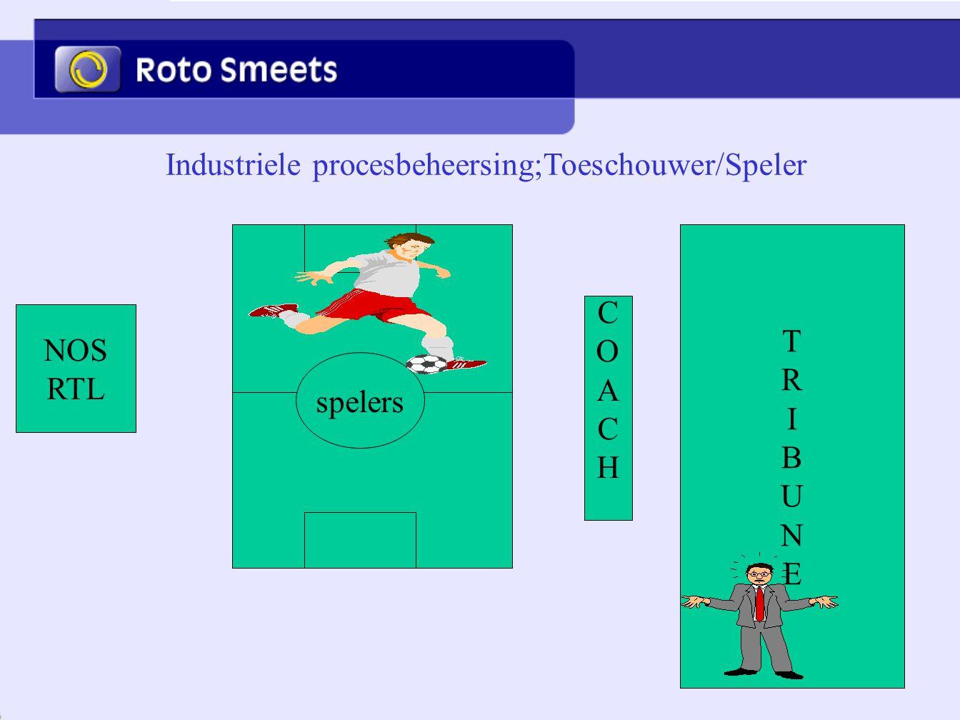 spelers COACHCOACH TRIBUNETRIBUNE NOS RTL spelers Industriele procesbeheersing;Toeschouwer/Speler
