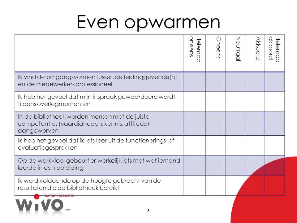 8 Even opwarmen HelemaaloneensOneensNeutraalAkkoordHelemaalakkoord Ik vind de omgangsvormen tussen de leidinggevende(n) en de medewerkers professionee