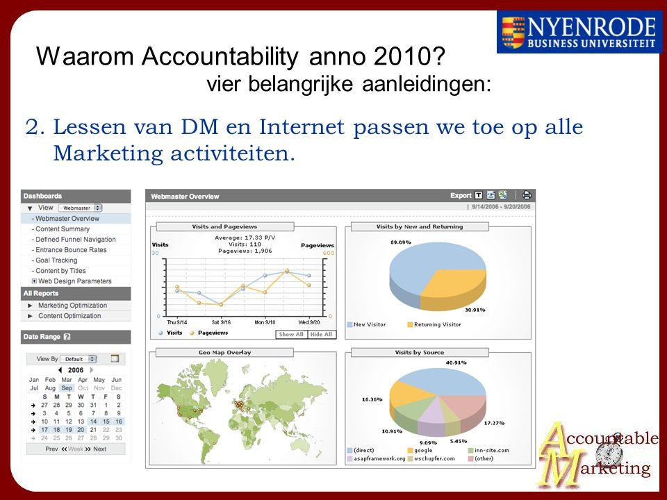 Waarom Accountability anno 2010? 2.Lessen van DM en Internet passen we toe op alle Marketing activiteiten. vier belangrijke aanleidingen: