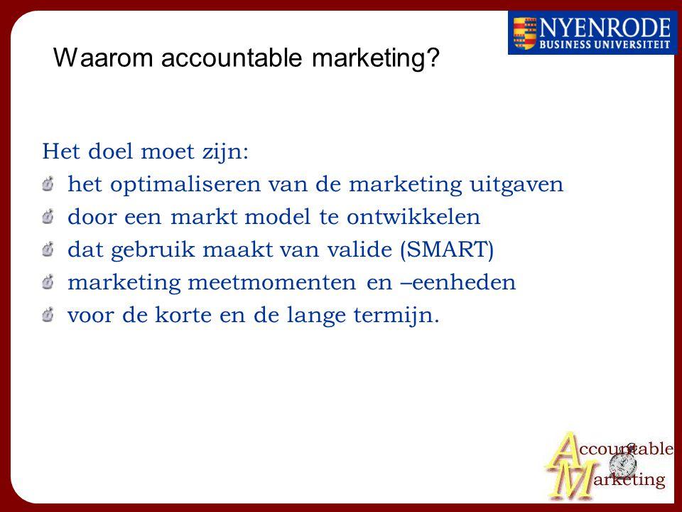 Waarom accountable marketing? Het doel moet zijn: het optimaliseren van de marketing uitgaven door een markt model te ontwikkelen dat gebruik maakt va