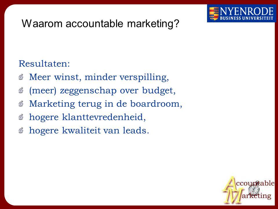 Waarom accountable marketing? Resultaten: Meer winst, minder verspilling, (meer) zeggenschap over budget, Marketing terug in de boardroom, hogere klan