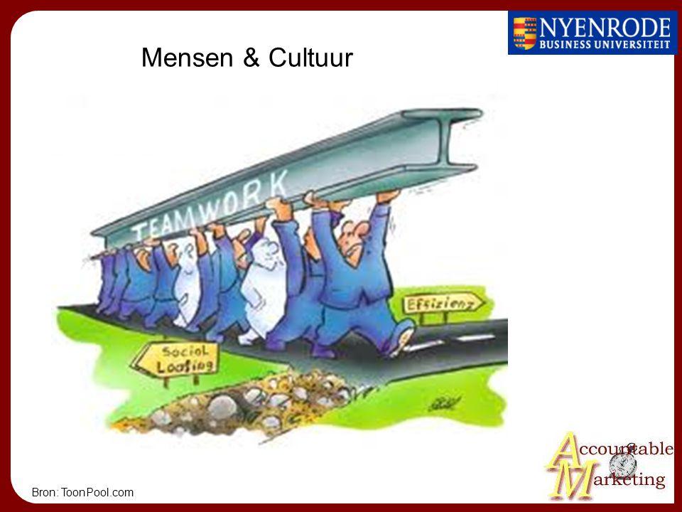 Mensen & Cultuur Bron: ToonPool.com