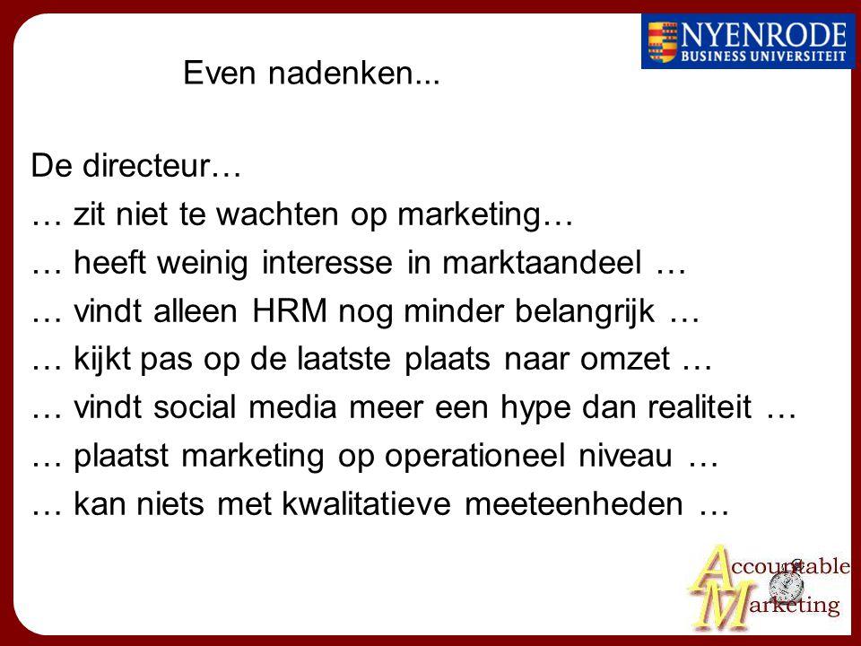 Even nadenken... De directeur… … zit niet te wachten op marketing… … heeft weinig interesse in marktaandeel … … vindt alleen HRM nog minder belangrijk