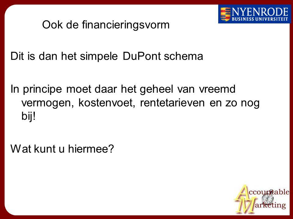 Ook de financieringsvorm Dit is dan het simpele DuPont schema In principe moet daar het geheel van vreemd vermogen, kostenvoet, rentetarieven en zo no