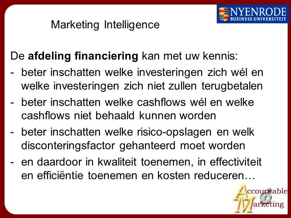 Marketing Intelligence De afdeling financiering kan met uw kennis: -beter inschatten welke investeringen zich wél en welke investeringen zich niet zul