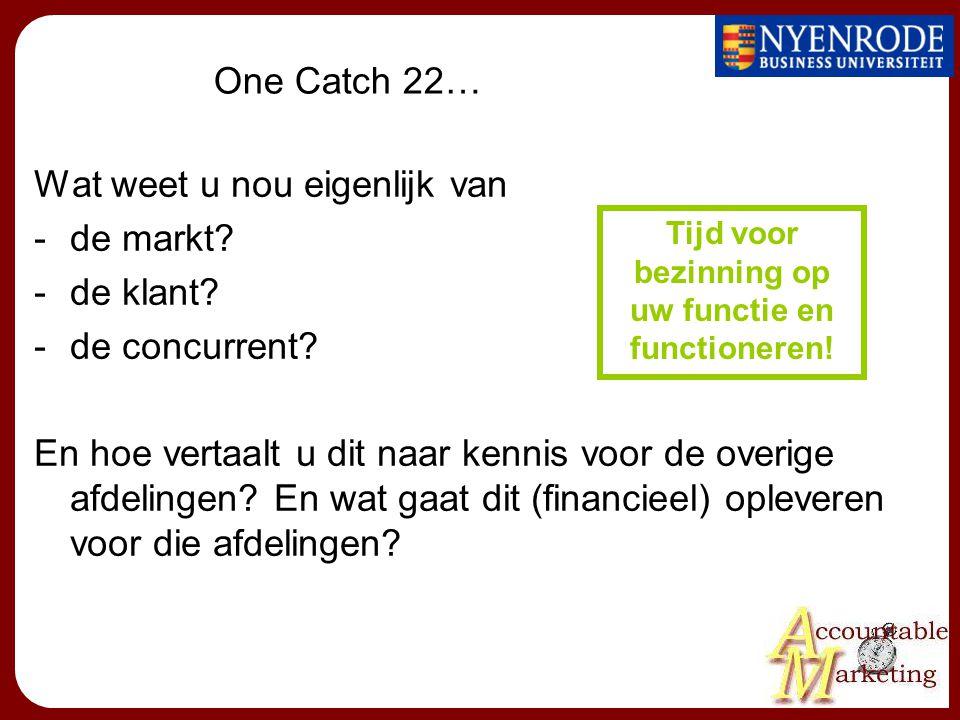 One Catch 22… Wat weet u nou eigenlijk van -de markt? -de klant? -de concurrent? En hoe vertaalt u dit naar kennis voor de overige afdelingen? En wat
