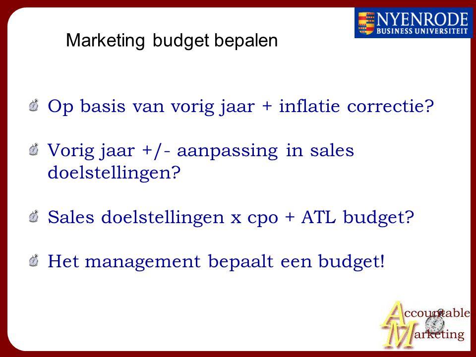 Marketing budget bepalen Op basis van vorig jaar + inflatie correctie? Vorig jaar +/- aanpassing in sales doelstellingen? Sales doelstellingen x cpo +