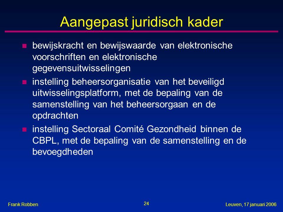 24 Leuven, 17 januari 2006Frank Robben Aangepast juridisch kader n bewijskracht en bewijswaarde van elektronische voorschriften en elektronische gegevensuitwisselingen n instelling beheersorganisatie van het beveiligd uitwisselingsplatform, met de bepaling van de samenstelling van het beheersorgaan en de opdrachten n instelling Sectoraal Comité Gezondheid binnen de CBPL, met de bepaling van de samenstelling en de bevoegdheden