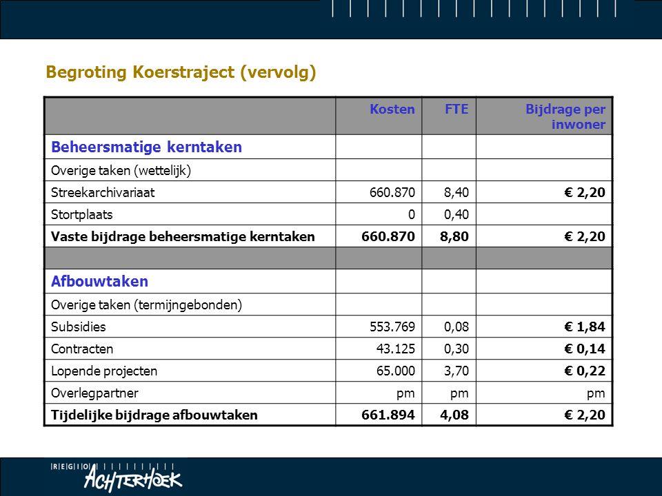 Inwonerbijdrage voor de verschillende varianten op een rij MinimumMiddenMaximumBijdrage Strategische kerntaken€ 4,33€ 4,86 € 5,66vast Beheersmatige kerntaken€ 2,20 vast Kerntaken€ 6,53€ 7,06€ 7,86 Afbouwtaken (*)€ 2,20 tijdelijk Totaal bijdrage per inwoner (afgerond) € 8,75€ 9,25€ 10,00 * Huidige inwonerbijdrage voor 2008 vóór taakstelling: € 10,87 Door taakstelling van € 1,12 blijft bijdrage gemeenten: € 9,75  Resultante koerstraject: taakstelling gerealiseerd waardoor toekomstige gebouwgebonden risico's gemeenten wegvallen.