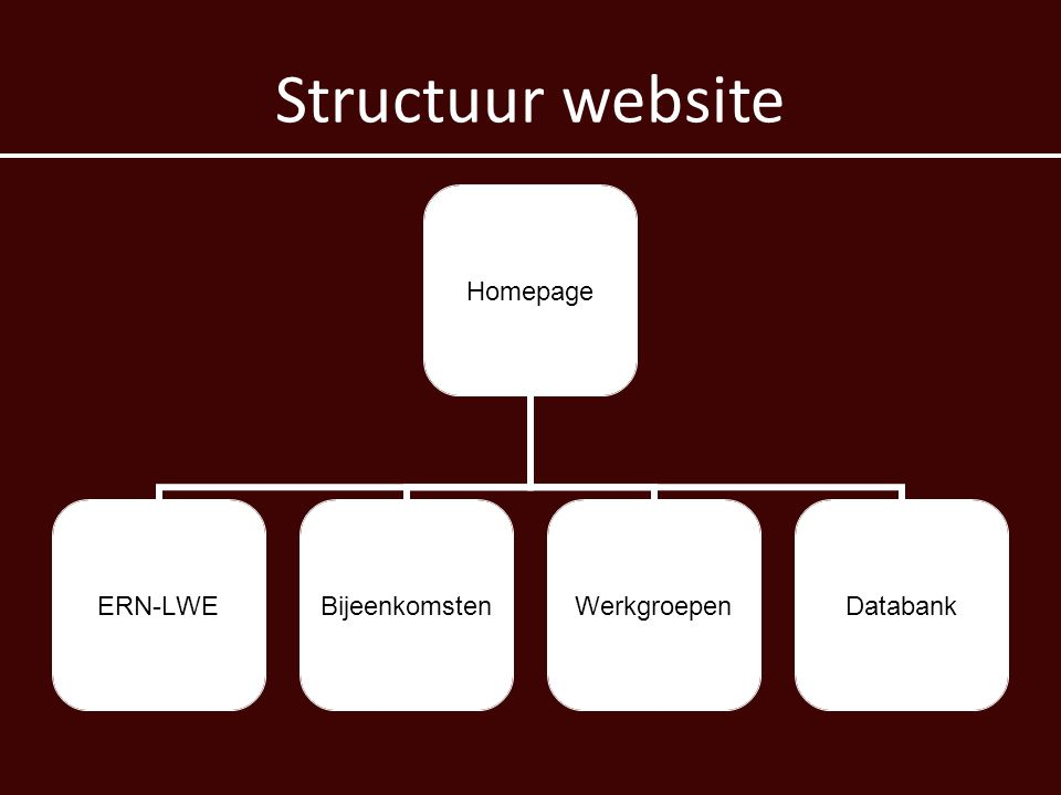 Vormen HOME Aanleren van schrijven Verbeteren schrijven Documentenopmaak Schrijfprogramma's ERN-LWEBIJEENKOMSTENWERKGROEPENDATABANKEN ERN-LWE @ 2008 - COST - Privacy - Copyrights zoeken - NL/FR/EN - Contact Werkgroepen De informatie over de onderzoeken in verband met ERN-LWE spitst zich toe op vier complementaire domeinen/werkgroepen: 1.Vroegtijdig verwerven van schrijfvaardigheden: Schrijfmoeilijkheden met moedertaal of tweede taal bij studenten.