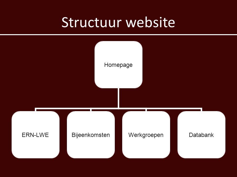 Structuur website Homepage ERN-LWEBijeenkomstenWerkgroepenDatabank