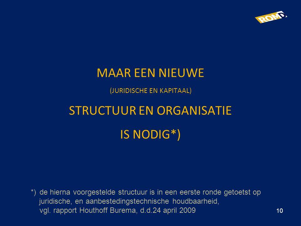MAAR EEN NIEUWE (JURIDISCHE EN KAPITAAL) STRUCTUUR EN ORGANISATIE IS NODIG*) *)de hierna voorgestelde structuur is in een eerste ronde getoetst op jur