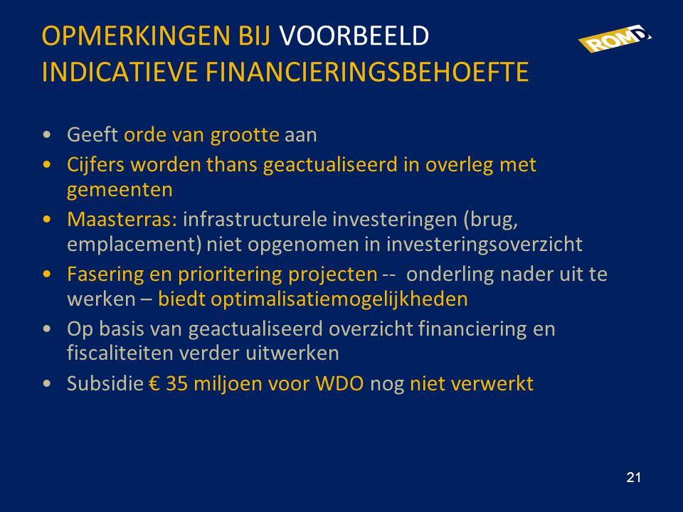 OPMERKINGEN BIJ VOORBEELD INDICATIEVE FINANCIERINGSBEHOEFTE •Geeft orde van grootte aan •Cijfers worden thans geactualiseerd in overleg met gemeenten