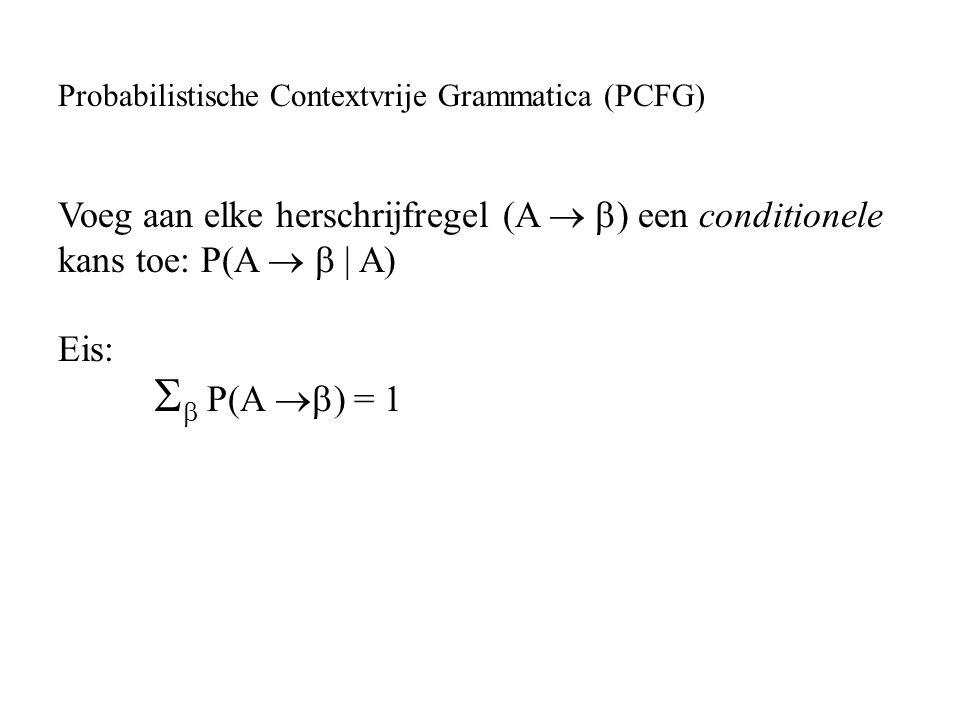 Probabilistische Contextvrije Grammatica (PCFG) Voeg aan elke herschrijfregel (A   ) een conditionele kans toe: P(A   | A) Eis:   P(A  ) = 1