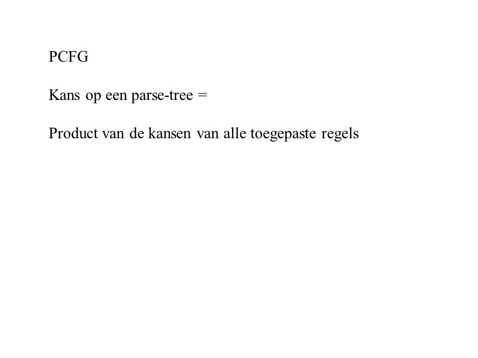 PCFG Kans op een parse-tree = Product van de kansen van alle toegepaste regels