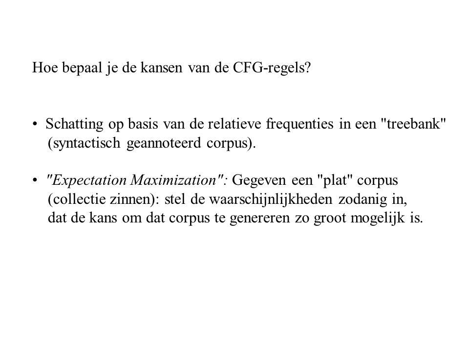 Hoe bepaal je de kansen van de CFG-regels.