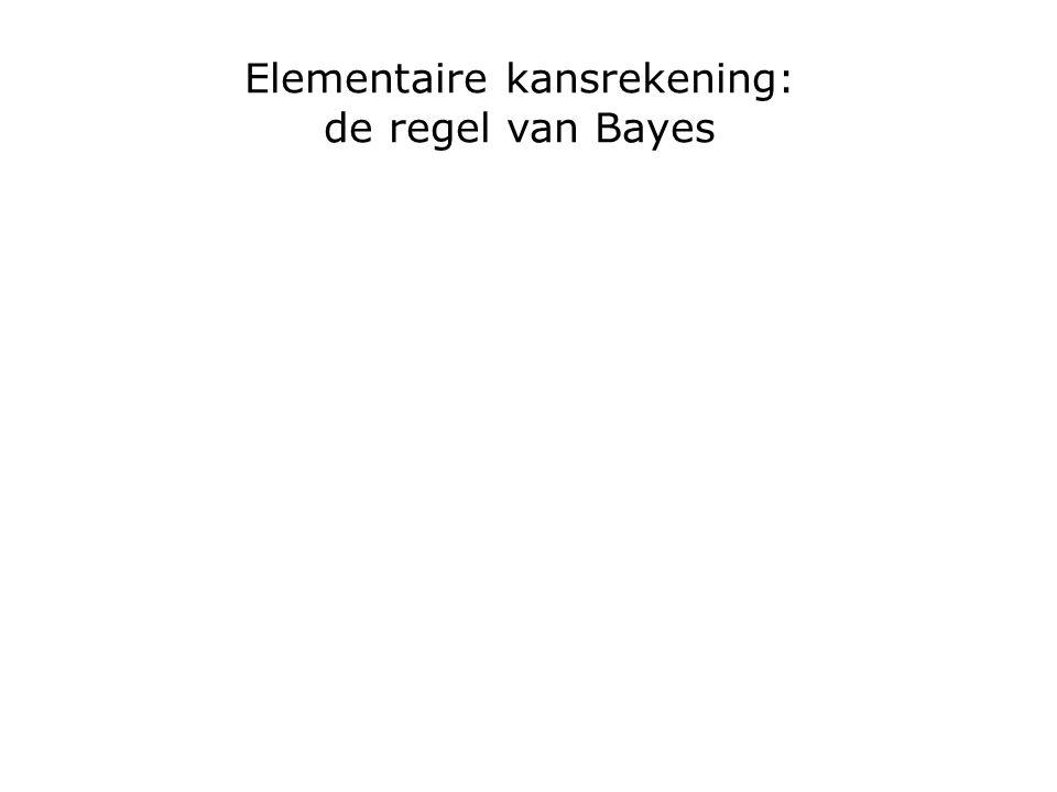 Elementaire kansrekening: de regel van Bayes