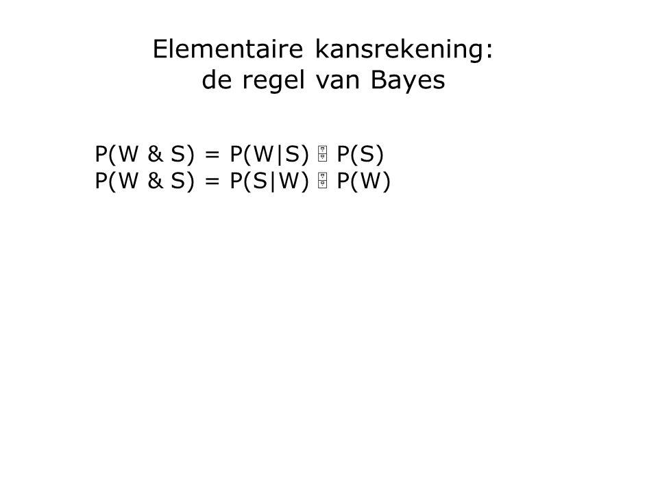 P(W & S) = P(W|S)  P(S) P(W & S) = P(S|W)  P(W)