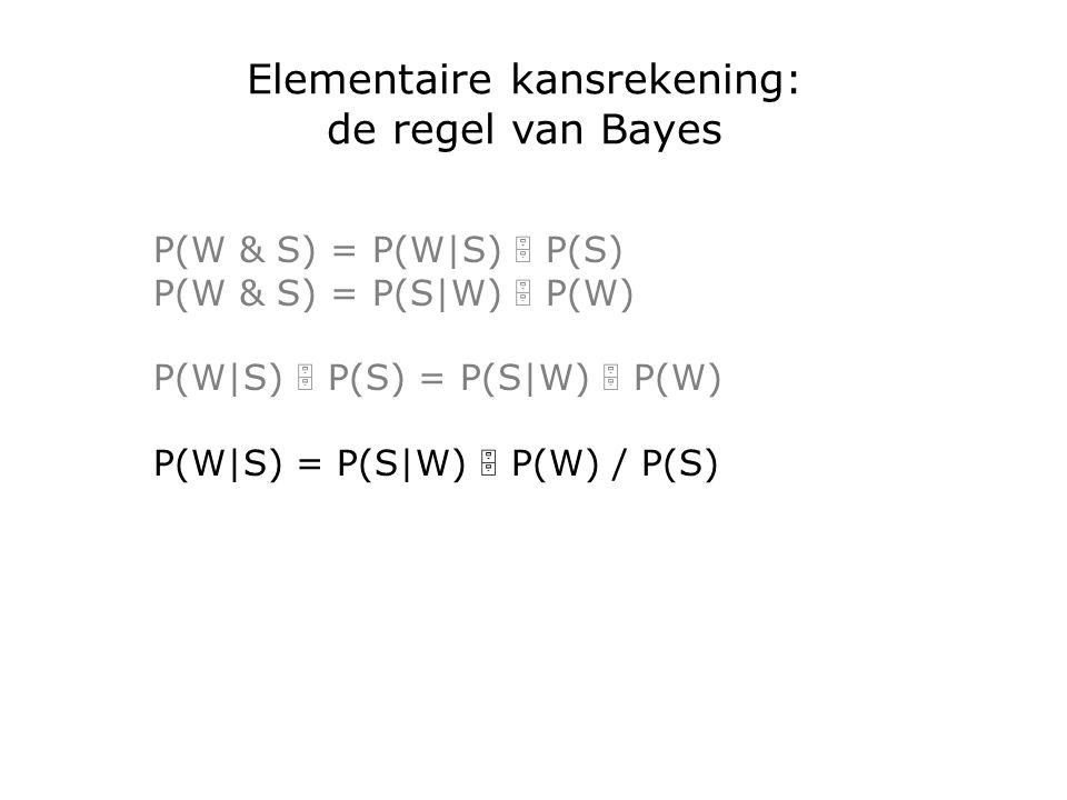 Elementaire kansrekening: de regel van Bayes P(W & S) = P(W|S)  P(S) P(W & S) = P(S|W)  P(W) P(W|S)  P(S) = P(S|W)  P(W) P(W|S) = P(S|W)  P(W) / P(S)