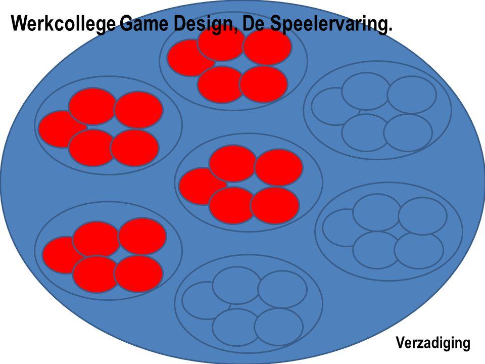 Verzadiging Werkcollege Game Design, De Speelervaring.