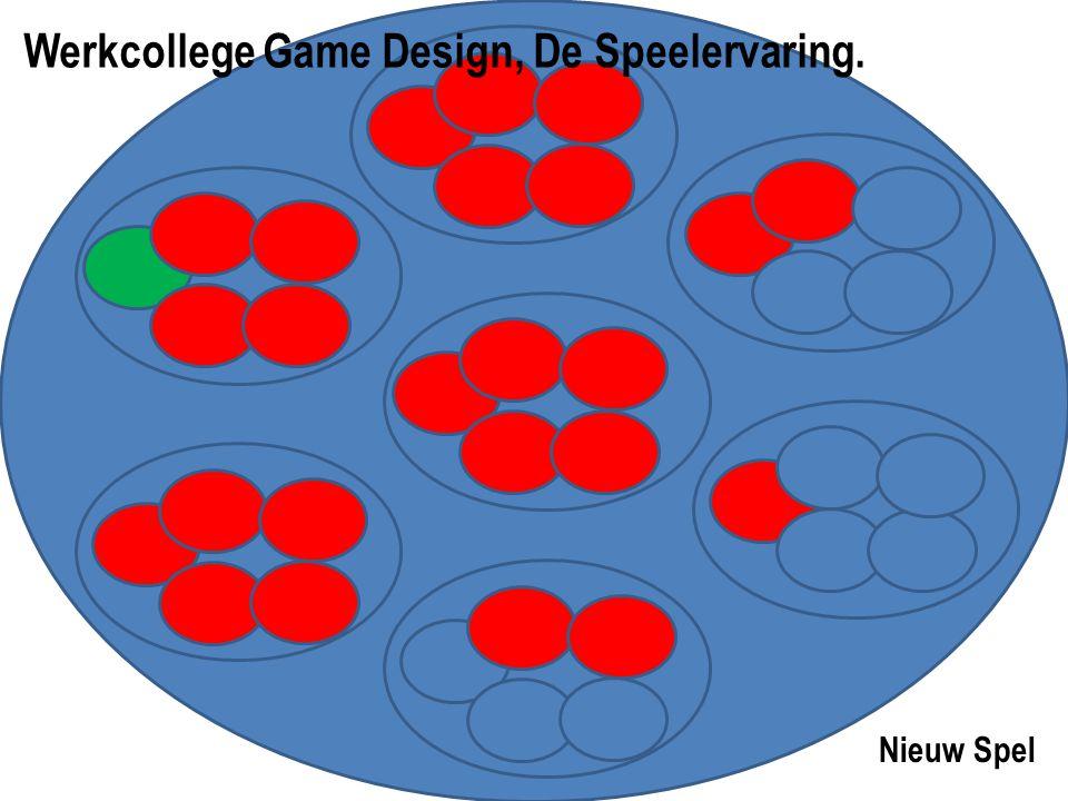 Nieuw Spel Werkcollege Game Design, De Speelervaring.