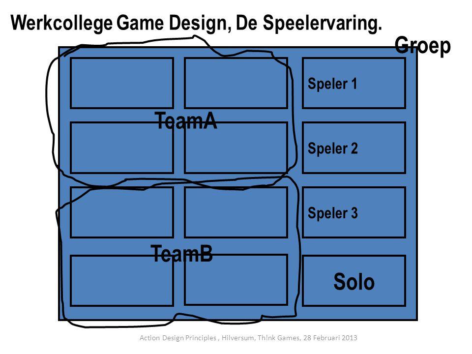 Solo Speler 1 Speler 2 Speler 3 TeamA TeamB Groep Werkcollege Game Design, De Speelervaring.