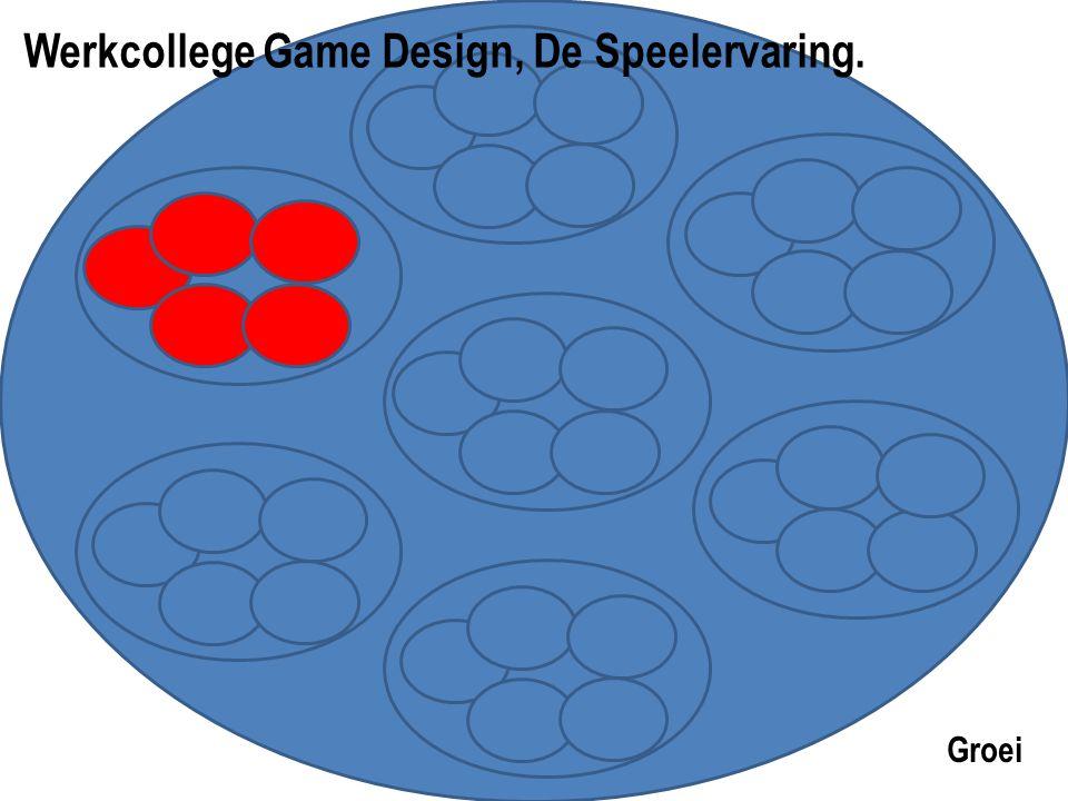 Groei Werkcollege Game Design, De Speelervaring.