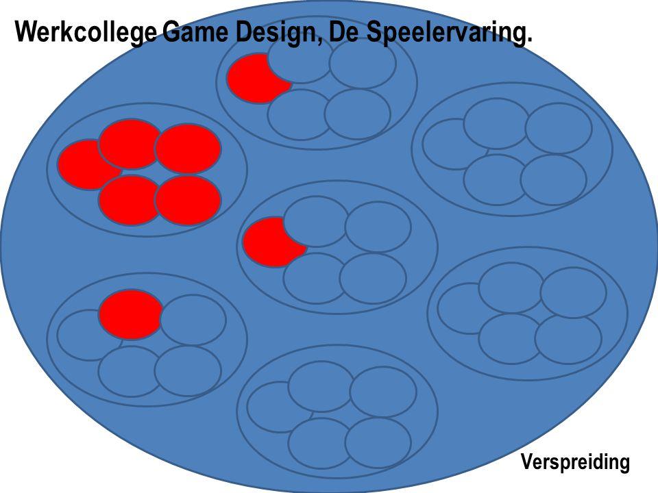 Verspreiding Werkcollege Game Design, De Speelervaring.
