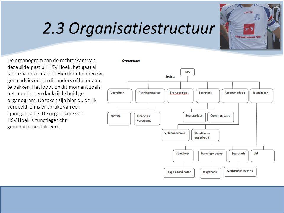2.3 Organisatiestructuur De organogram aan de rechterkant van deze slide past bij HSV Hoek, het gaat al jaren via deze manier. Hierdoor hebben wij gee
