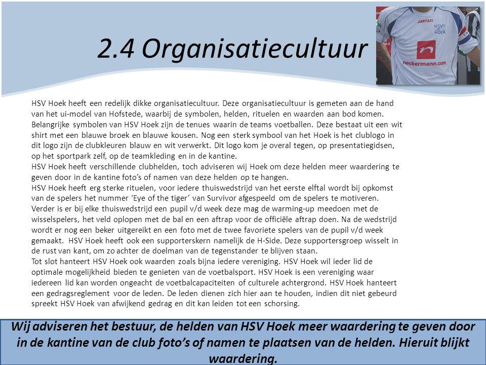 2.4 Organisatiecultuur Wij adviseren het bestuur, de helden van HSV Hoek meer waardering te geven door in de kantine van de club foto's of namen te pl