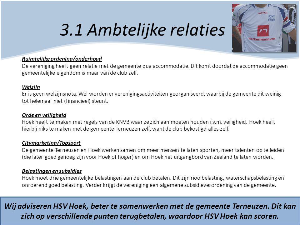 3.1 Ambtelijke relaties Wij adviseren HSV Hoek, beter te samenwerken met de gemeente Terneuzen. Dit kan zich op verschillende punten terugbetalen, waa