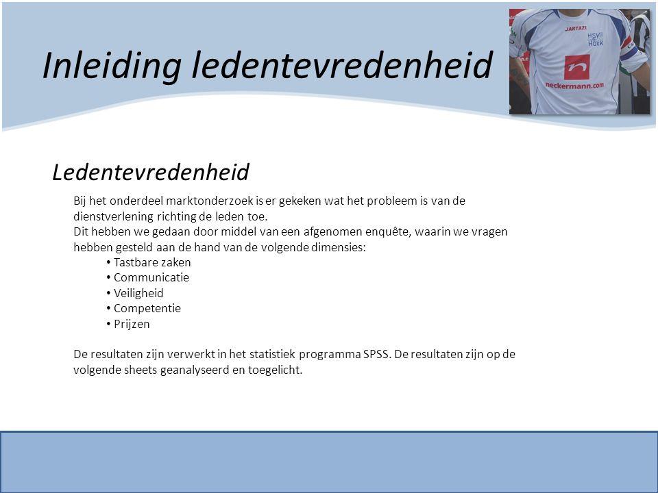 Afsluiting Sportbeleid De conclusie is dat HSV Hoek en de gemeente Terneuzen weinig met elkaar te maken hebben.
