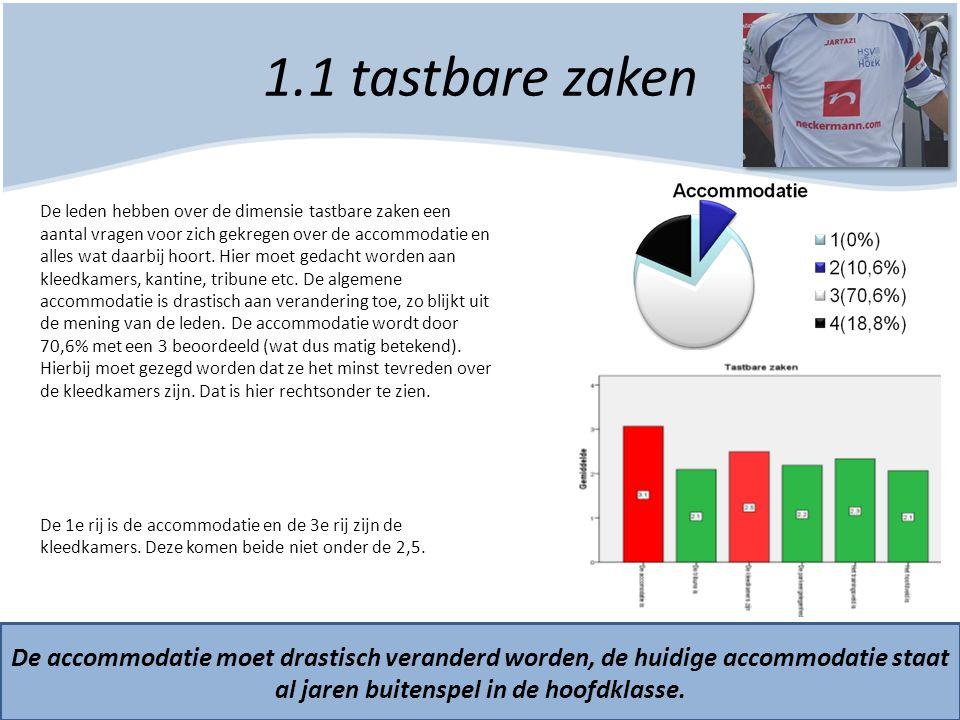Afsluiting totaleadviesrapport Met deze sheet zijn we aan het einde van ons adviesrapport gekomen.