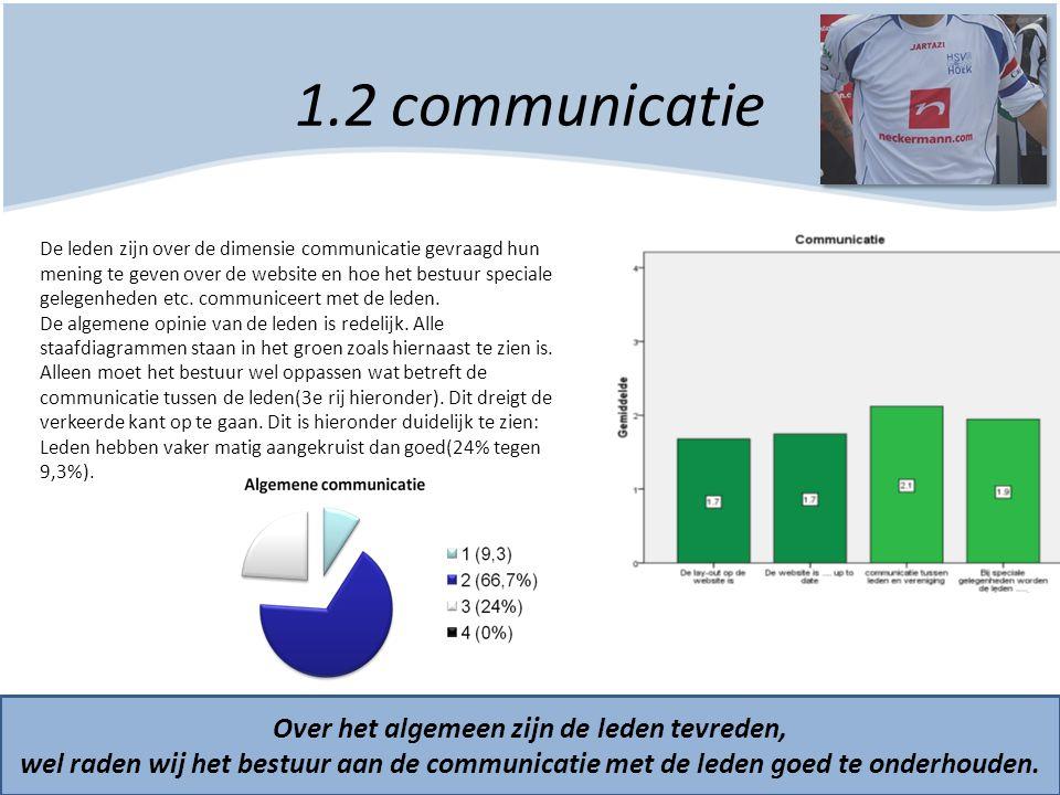 1.2 communicatie Over het algemeen zijn de leden tevreden, wel raden wij het bestuur aan de communicatie met de leden goed te onderhouden. De leden zi