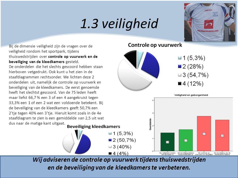 2.7 Besluitvorming HSV Hoek neemt haar besluiten op een democratische wijze.