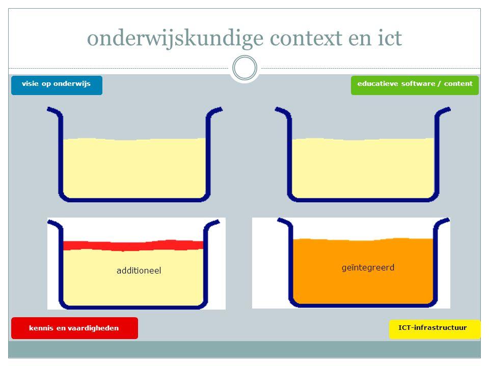 onderwijskundige context en ict additioneel visie op onderwijs kennis en vaardigheden educatieve software / content kennis en vaardigheden visie op onderwijs educatieve software / contentICT-infrastructuur geïntegreerd