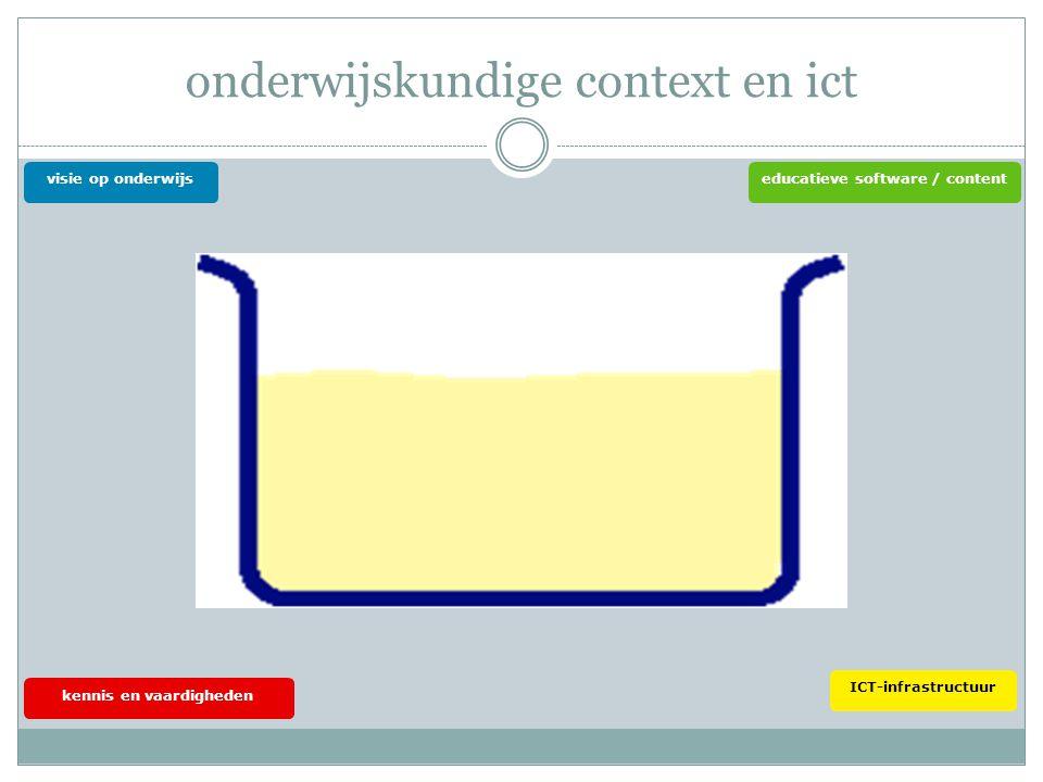 onderwijskundige context en ict visie op onderwijs kennis en vaardigheden educatieve software / contentICT-infrastructuur