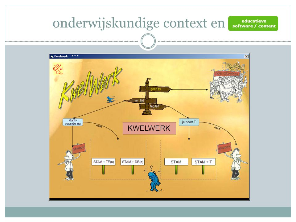 onderwijskundige context en ict REKENWEB educatieve software / content