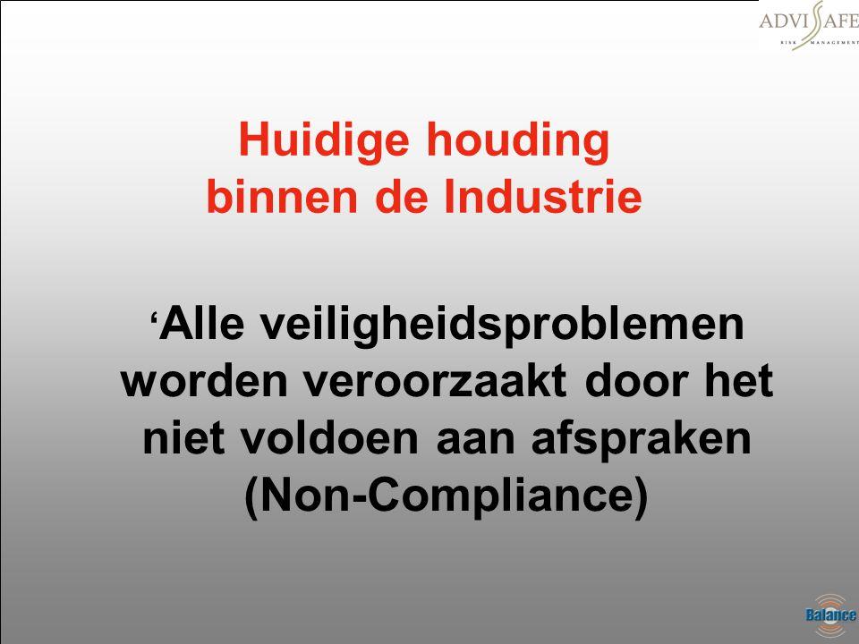 Huidige houding binnen de Industrie ' Alle veiligheidsproblemen worden veroorzaakt door het niet voldoen aan afspraken (Non-Compliance)