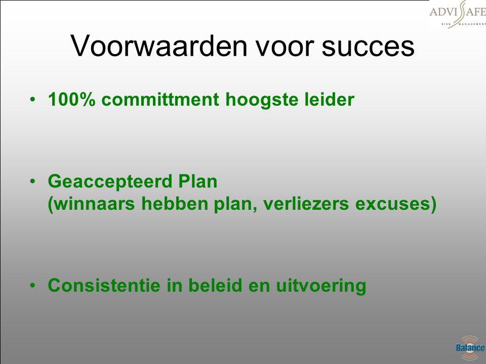 Voorwaarden voor succes •100% committment hoogste leider •Geaccepteerd Plan (winnaars hebben plan, verliezers excuses) •Consistentie in beleid en uitv