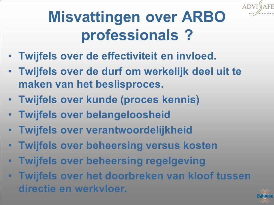 Misvattingen over ARBO professionals ? •Twijfels over de effectiviteit en invloed. •Twijfels over de durf om werkelijk deel uit te maken van het besli